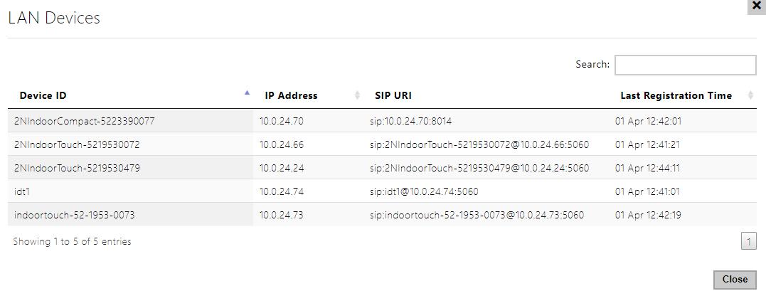 5 4 1 Phone - Configuration manual for 2N IP intercoms