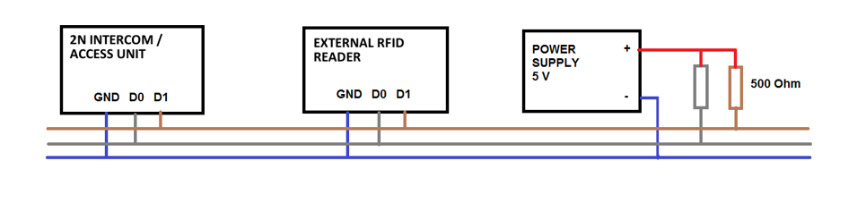 ARC-AC4 external RFID card reader - Interoperability Manual