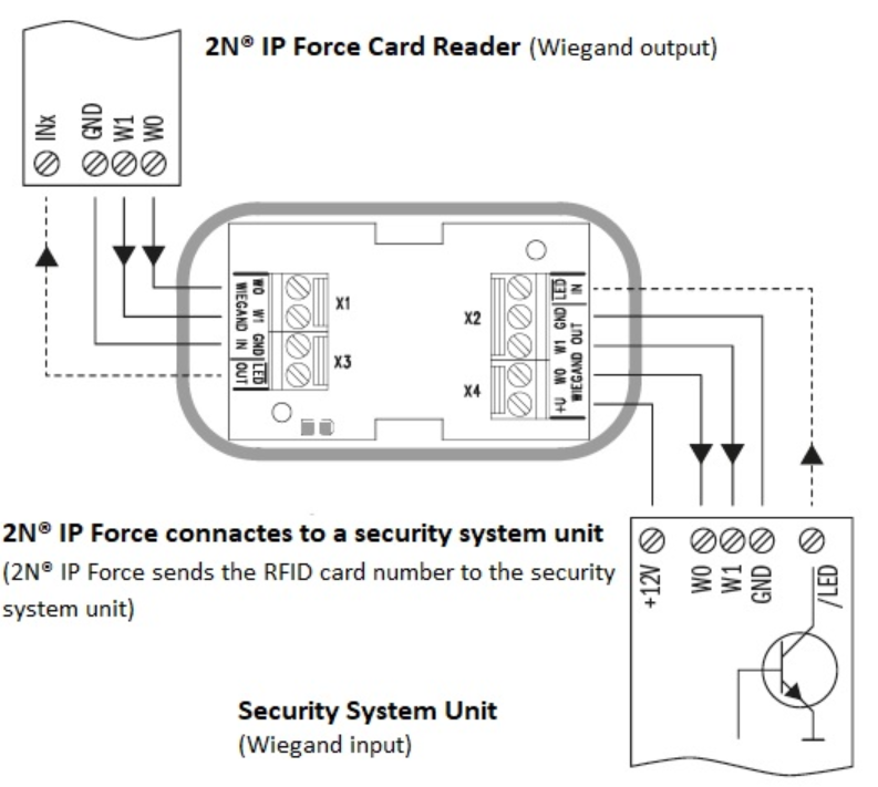 2 4 Extending Module Connection Installation Manual 2n Ip Force