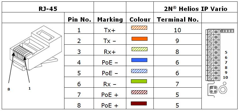 Vario_Terminal+Block+Connections_EN 2 3 electric installation instala�n� manu�l 2n� helios ip vario poe ethernet wiring at eliteediting.co