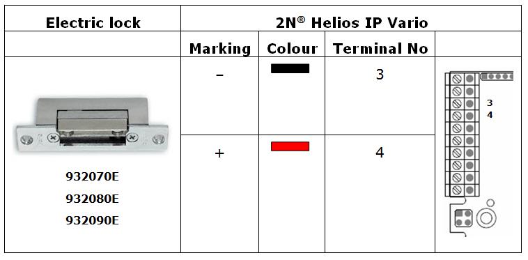 helios 2n wiring diagram wiring diagram 3910 ford tractor wiring diagram 2 3 electric installation installation manual 2n® ip vario 1949 ford 8n tractor wiring diagram helios 2n wiring diagram