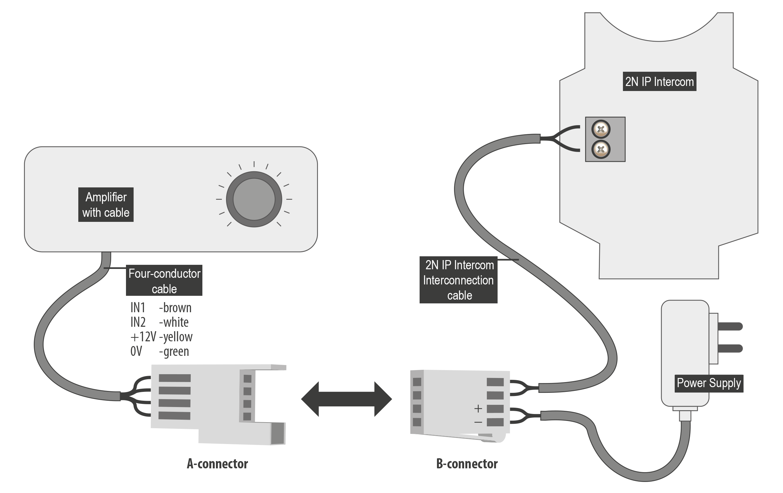 2n Wiring Diagram - Wiring Data schematic on onkyo wiring diagram, hp wiring diagram, xfinity wiring diagram, polk audio wiring diagram, samsung wiring diagram, netgear wiring diagram, wd wiring diagram, garmin wiring diagram, directv wiring diagram,